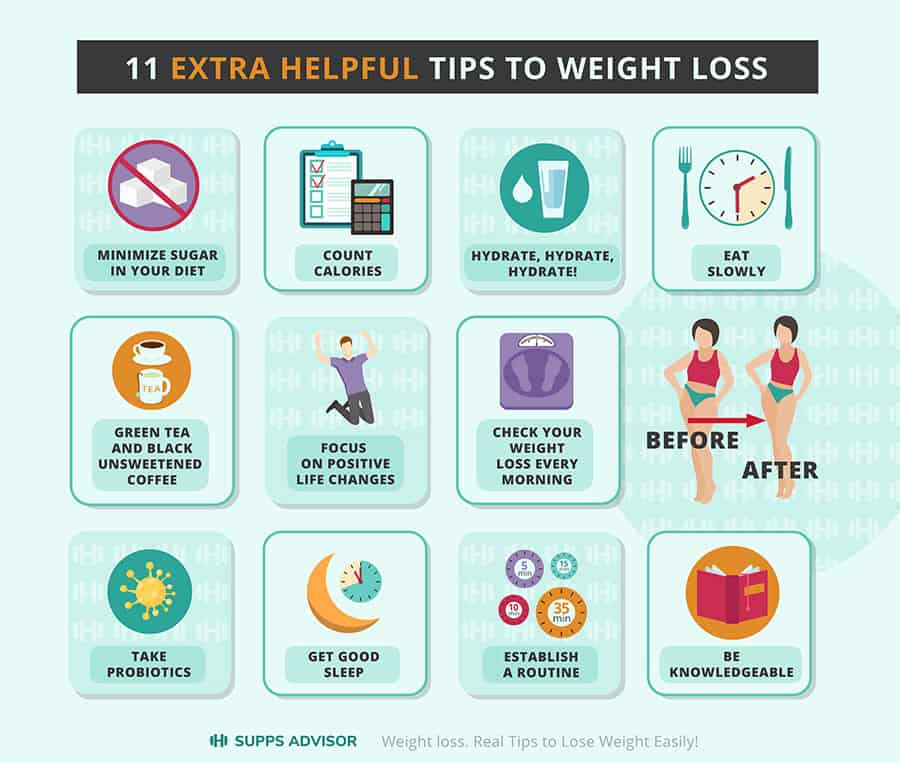 11 Weight Loss Tips Infographic with before and after